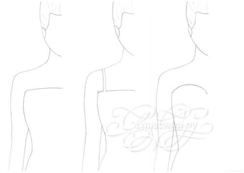 слева направо: полное декольте, декольте с бретельками, сердцевидный вырез